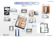 3DCADの図面