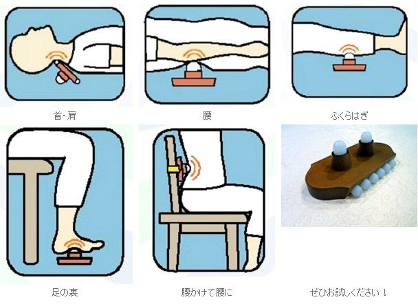 指圧器「親指代わり」使用例